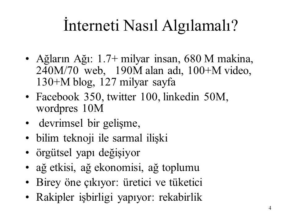 4 İnterneti Nasıl Algılamalı? Ağların Ağı: 1.7+ milyar insan, 680 M makina, 240M/70 web, 190M alan adı, 100+M video, 130+M blog, 127 milyar sayfa Face