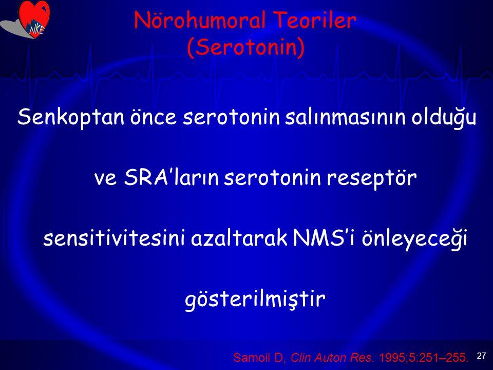 26 Nörohumoral Teoriler (Epinefrin) Epinefrin infüzyonunun duyarlı hastalarda NMS'i oluşturabildiği kanıtlanamamıştır Calkins H, Am J Cardiol. 1991;67