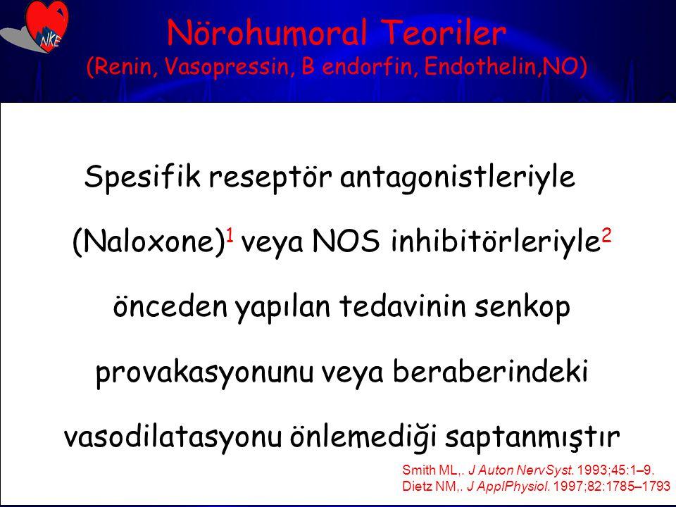 27 Nörohumoral Teoriler (Serotonin) Senkoptan önce serotonin salınmasının olduğu ve SRA'ların serotonin reseptör sensitivitesini azaltarak NMS'i önley