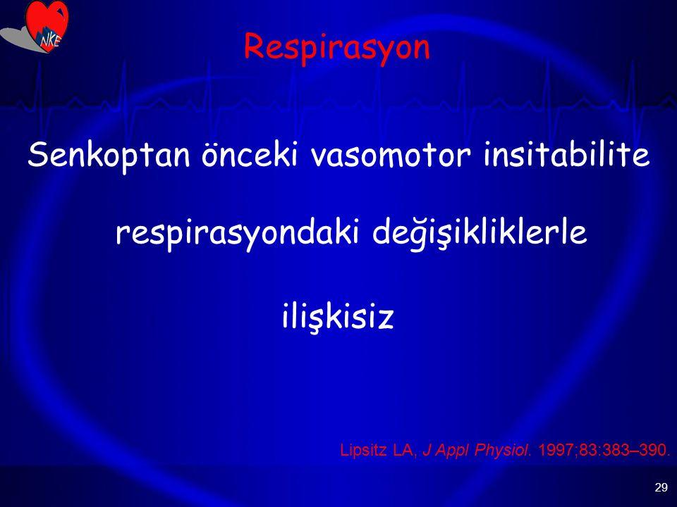 28 Nörohumoral Teoriler (Renin, Vasopressin, B endorfin, Endothelin,NO) Renin 1,Vasopressin 2, B-endorfin 3, Endothelin 4,NO'nun 5 plazma düzeylerinde