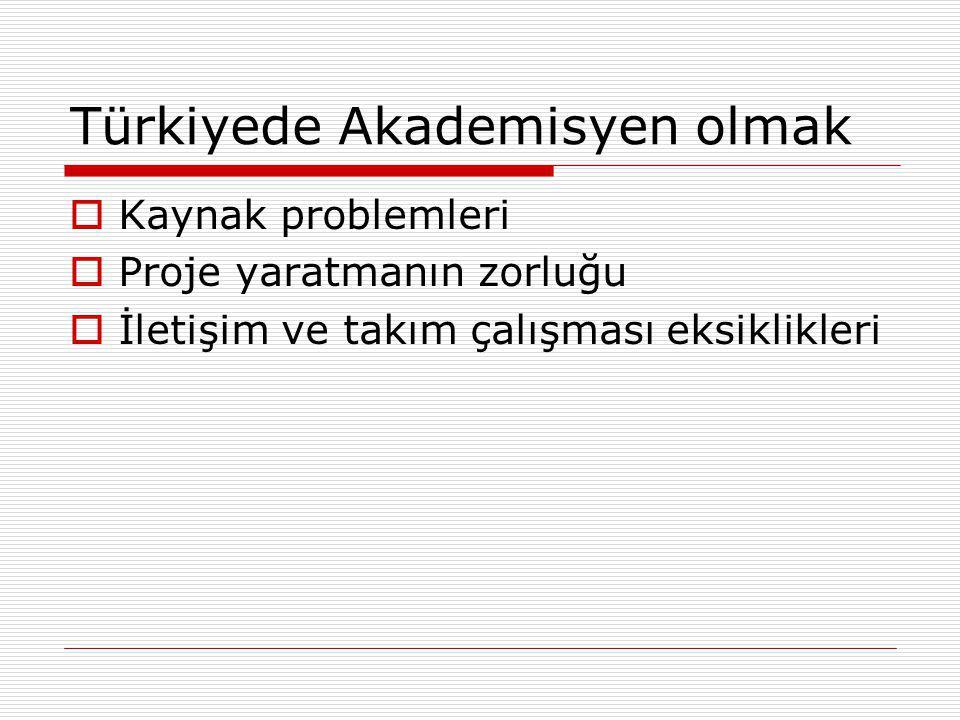 Türkiyede Akademisyen olmak  Kaynak problemleri  Proje yaratmanın zorluğu  İletişim ve takım çalışması eksiklikleri
