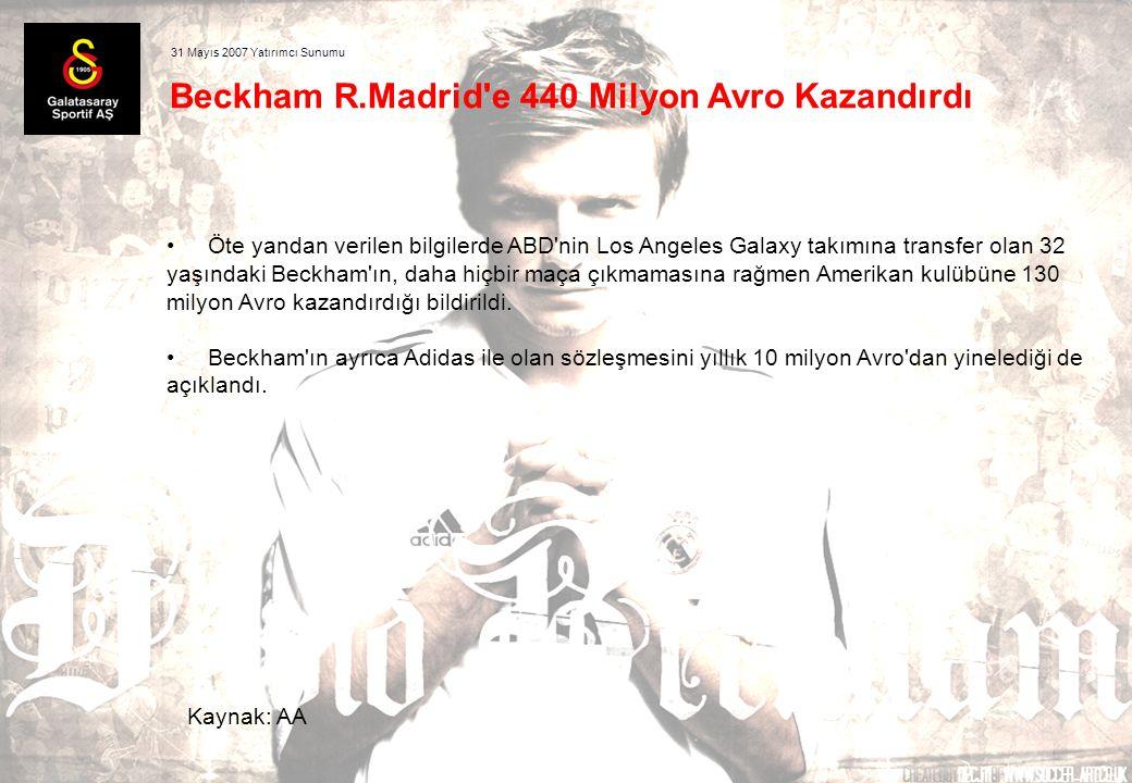 10 31 Mayıs 2007 Yatırımcı Sunumu Beckham R.Madrid e 440 Milyon Avro Kazandırdı Öte yandan verilen bilgilerde ABD nin Los Angeles Galaxy takımına transfer olan 32 yaşındaki Beckham ın, daha hiçbir maça çıkmamasına rağmen Amerikan kulübüne 130 milyon Avro kazandırdığı bildirildi.