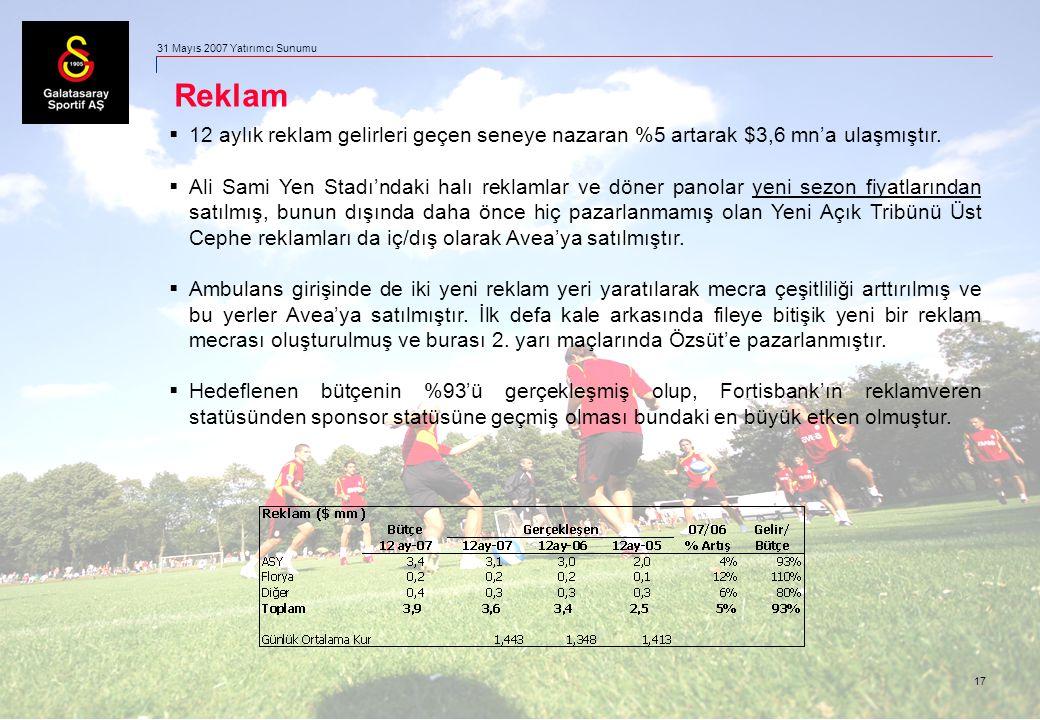 17 31 Mayıs 2007 Yatırımcı Sunumu  12 aylık reklam gelirleri geçen seneye nazaran %5 artarak $3,6 mn'a ulaşmıştır.  Ali Sami Yen Stadı'ndaki halı re