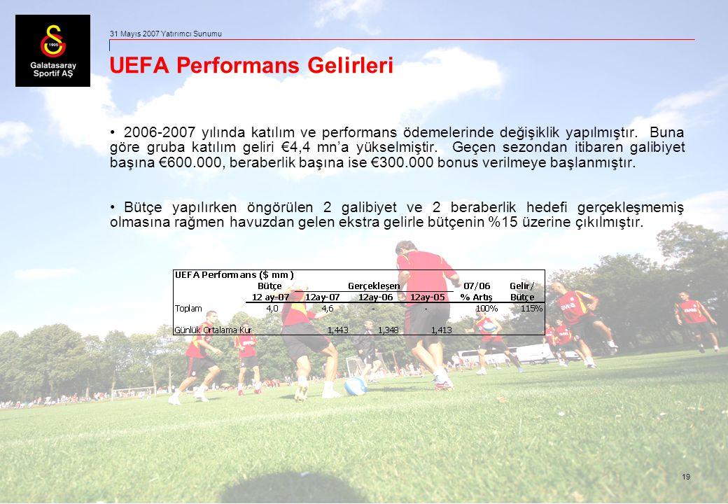 19 31 Mayıs 2007 Yatırımcı Sunumu UEFA Performans Gelirleri 2006-2007 yılında katılım ve performans ödemelerinde değişiklik yapılmıştır.