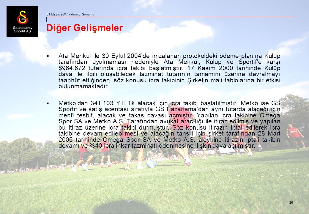 25 31 Mayıs 2007 Yatırımcı Sunumu Diğer Gelişmeler  Ata Menkul ile 30 Eylül 2004'de imzalanan protokoldeki ödeme planına Kulüp tarafından uyulmaması nedeniyle Ata Menkul, Kulüp ve Sportif'e karşı $964.672 tutarında icra takibi başlatmıştır.