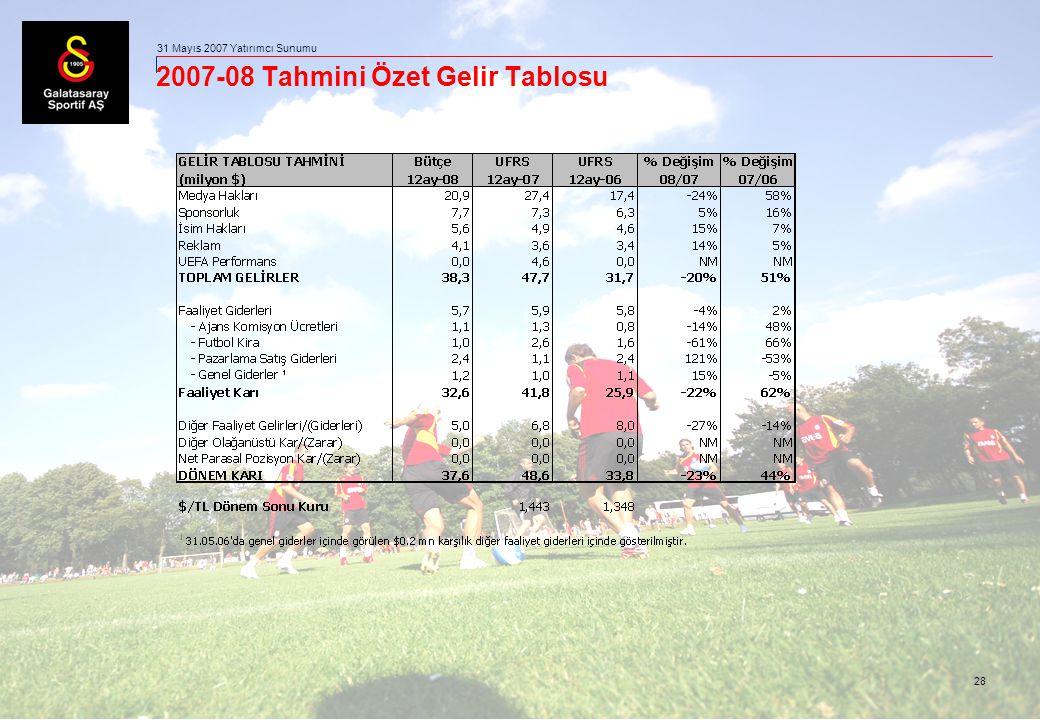 28 31 Mayıs 2007 Yatırımcı Sunumu 2007-08 Tahmini Özet Gelir Tablosu