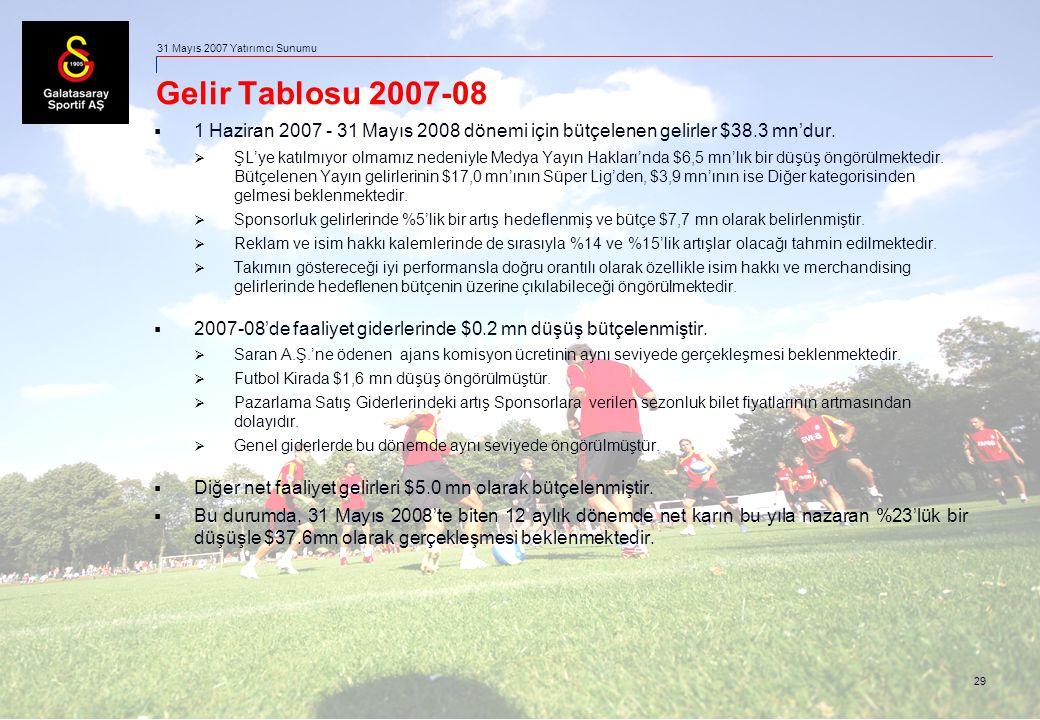 29 31 Mayıs 2007 Yatırımcı Sunumu Gelir Tablosu 2007-08  1 Haziran 2007 - 31 Mayıs 2008 dönemi için bütçelenen gelirler $38.3 mn'dur.  ŞL'ye katılmı