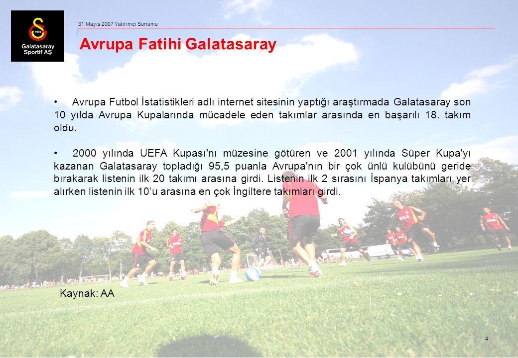4 31 Mayıs 2007 Yatırımcı Sunumu Avrupa Fatihi Galatasaray Avrupa Futbol İstatistikleri adlı internet sitesinin yaptığı araştırmada Galatasaray son 10 yılda Avrupa Kupalarında mücadele eden takımlar arasında en başarılı 18.