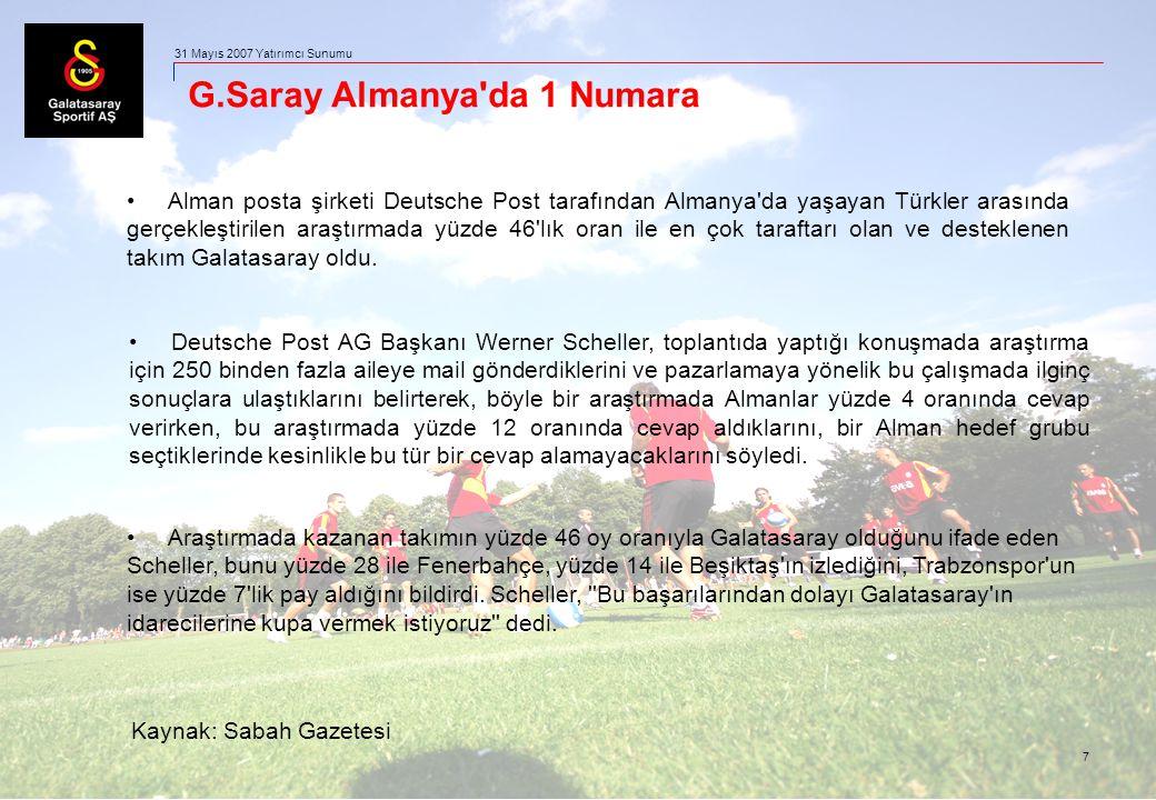 7 31 Mayıs 2007 Yatırımcı Sunumu Alman posta şirketi Deutsche Post tarafından Almanya da yaşayan Türkler arasında gerçekleştirilen araştırmada yüzde 46 lık oran ile en çok taraftarı olan ve desteklenen takım Galatasaray oldu.