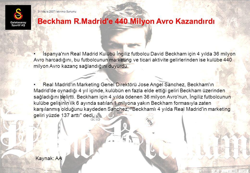 9 31 Mayıs 2007 Yatırımcı Sunumu Beckham R.Madrid e 440 Milyon Avro Kazandırdı İspanya nın Real Madrid Kulübü İngiliz futbolcu David Beckham için 4 yılda 36 milyon Avro harcadığını, bu futbolcunun marketing ve ticari aktivite gelirlerinden ise kulübe 440 milyon Avro kazanç sağlandığını duyurdu.