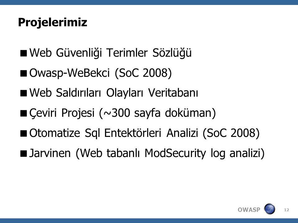 OWASP 12 Projelerimiz  Web Güvenliği Terimler Sözlüğü  Owasp-WeBekci (SoC 2008)  Web Saldırıları Olayları Veritabanı  Çeviri Projesi (~300 sayfa doküman)  Otomatize Sql Entektörleri Analizi (SoC 2008)  Jarvinen (Web tabanlı ModSecurity log analizi)