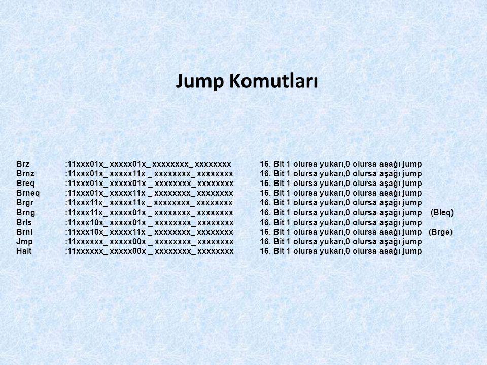 Brz:11xxx01x_ xxxxx01x_ xxxxxxxx_ xxxxxxxx16. Bit 1 olursa yukarı,0 olursa aşağı jump Brnz:11xxx01x_ xxxxx11x _ xxxxxxxx_ xxxxxxxx16. Bit 1 olursa yuk