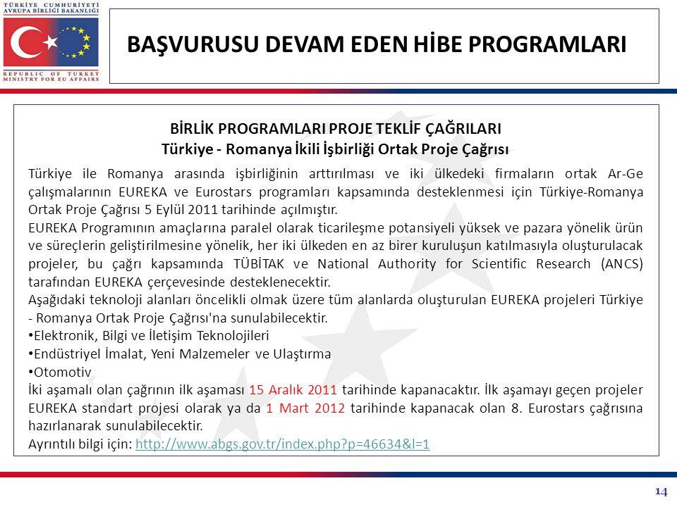 14 BAŞVURUSU DEVAM EDEN HİBE PROGRAMLARI Türkiye ile Romanya arasında işbirliğinin arttırılması ve iki ülkedeki firmaların ortak Ar-Ge çalışmalarının