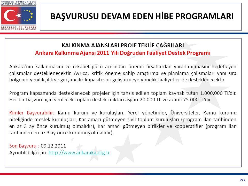 20 BAŞVURUSU DEVAM EDEN HİBE PROGRAMLARI KALKINMA AJANSLARI PROJE TEKLİF ÇAĞRILARI Ankara Kalkınma Ajansı 2011 Yılı Doğrudan Faaliyet Destek Programı