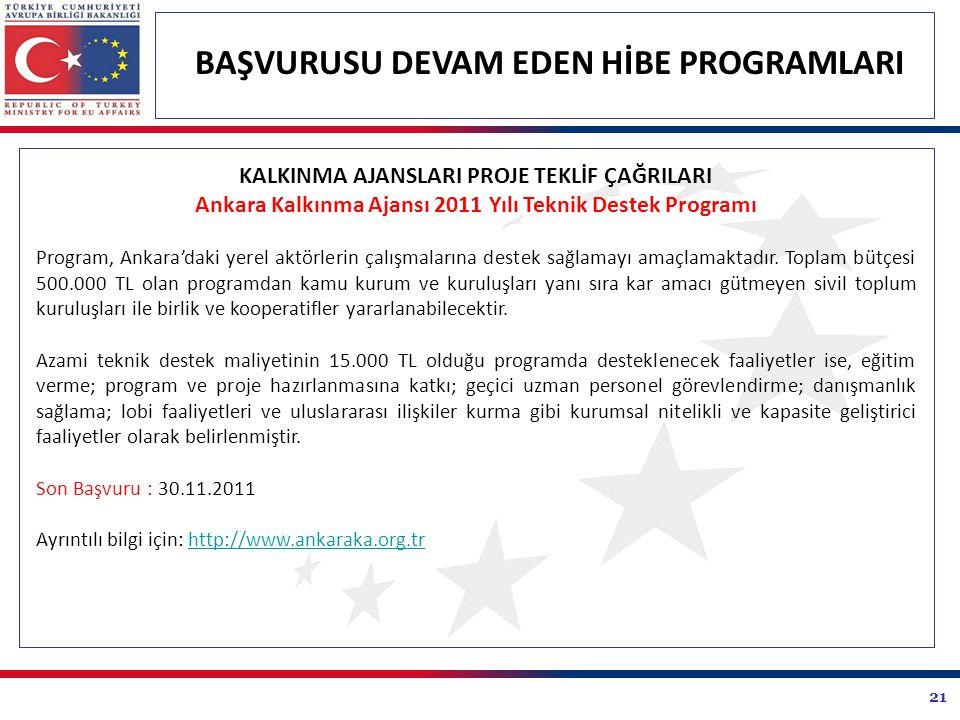 21 BAŞVURUSU DEVAM EDEN HİBE PROGRAMLARI KALKINMA AJANSLARI PROJE TEKLİF ÇAĞRILARI Ankara Kalkınma Ajansı 2011 Yılı Teknik Destek Programı Program, Ankara'daki yerel aktörlerin çalışmalarına destek sağlamayı amaçlamaktadır.