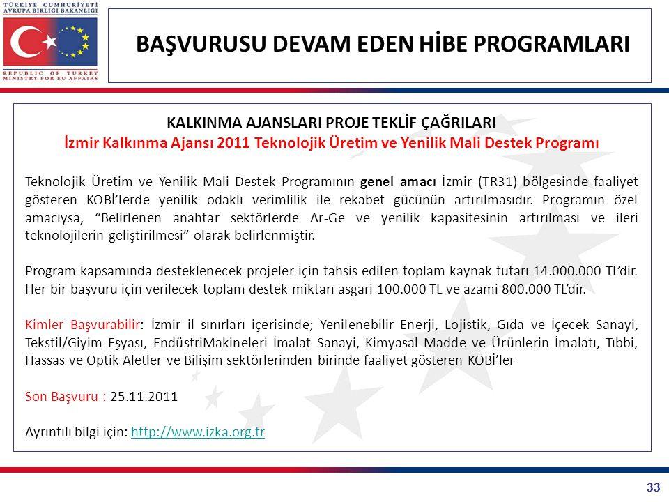 33 BAŞVURUSU DEVAM EDEN HİBE PROGRAMLARI KALKINMA AJANSLARI PROJE TEKLİF ÇAĞRILARI İzmir Kalkınma Ajansı 2011 Teknolojik Üretim ve Yenilik Mali Destek Programı Teknolojik Üretim ve Yenilik Mali Destek Programının genel amacı İzmir (TR31) bölgesinde faaliyet gösteren KOBİ'lerde yenilik odaklı verimlilik ile rekabet gücünün artırılmasıdır.
