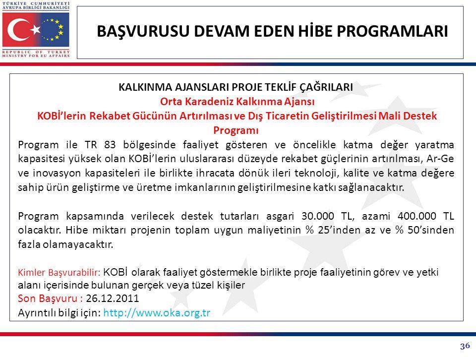 36 BAŞVURUSU DEVAM EDEN HİBE PROGRAMLARI KALKINMA AJANSLARI PROJE TEKLİF ÇAĞRILARI Orta Karadeniz Kalkınma Ajansı KOBİ'lerin Rekabet Gücünün Artırılması ve Dış Ticaretin Geliştirilmesi Mali Destek Programı Program ile TR 83 bölgesinde faaliyet gösteren ve öncelikle katma değer yaratma kapasitesi yüksek olan KOBİ'lerin uluslararası düzeyde rekabet güçlerinin artırılması, Ar-Ge ve inovasyon kapasiteleri ile birlikte ihracata dönük ileri teknoloji, kalite ve katma değere sahip ürün geliştirme ve üretme imkanlarının geliştirilmesine katkı sağlanacaktır.