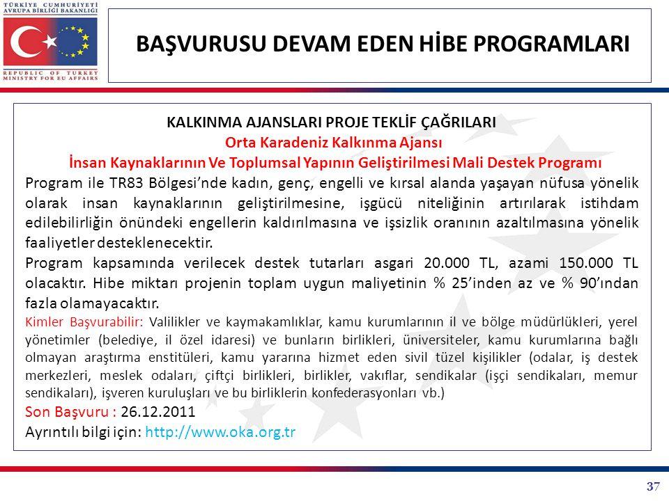 37 BAŞVURUSU DEVAM EDEN HİBE PROGRAMLARI KALKINMA AJANSLARI PROJE TEKLİF ÇAĞRILARI Orta Karadeniz Kalkınma Ajansı İnsan Kaynaklarının Ve Toplumsal Yap
