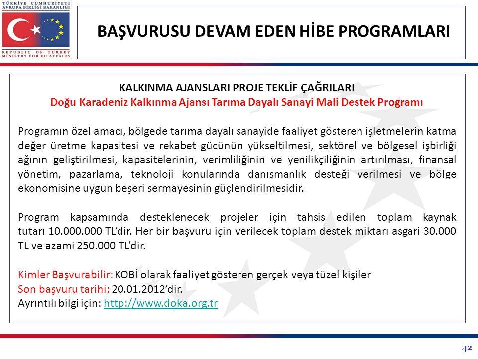 42 BAŞVURUSU DEVAM EDEN HİBE PROGRAMLARI KALKINMA AJANSLARI PROJE TEKLİF ÇAĞRILARI Doğu Karadeniz Kalkınma Ajansı Tarıma Dayalı Sanayi Mali Destek Programı Programın özel amacı, bölgede tarıma dayalı sanayide faaliyet gösteren işletmelerin katma değer üretme kapasitesi ve rekabet gücünün yükseltilmesi, sektörel ve bölgesel işbirliği ağının geliştirilmesi, kapasitelerinin, verimliliğinin ve yenilikçiliğinin artırılması, finansal yönetim, pazarlama, teknoloji konularında danışmanlık desteği verilmesi ve bölge ekonomisine uygun beşeri sermayesinin güçlendirilmesidir.