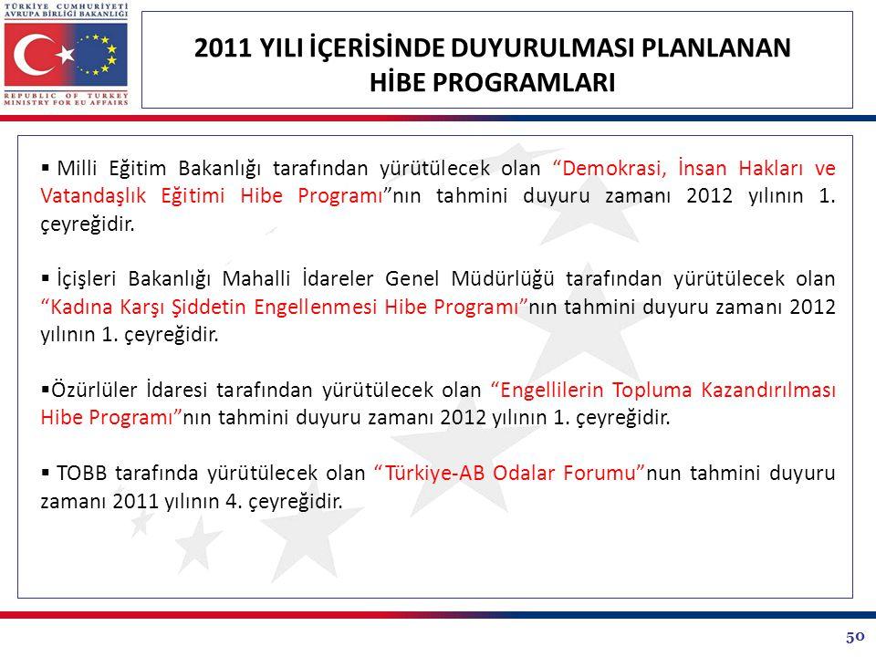 50 2011 YILI İÇERİSİNDE DUYURULMASI PLANLANAN HİBE PROGRAMLARI  Milli Eğitim Bakanlığı tarafından yürütülecek olan Demokrasi, İnsan Hakları ve Vatandaşlık Eğitimi Hibe Programı nın tahmini duyuru zamanı 2012 yılının 1.