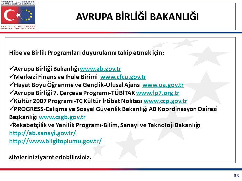 53 AVRUPA BİRLİĞİ BAKANLIĞI Hibe ve Birlik Programları duyurularını takip etmek için; Avrupa Birliği Bakanlığı www.ab.gov.trwww.ab.gov.tr Merkezi Fina