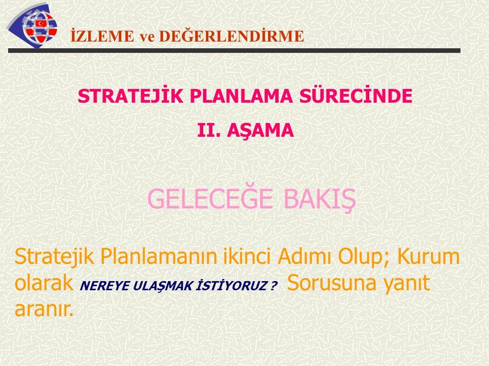İZLEME ve DEĞERLENDİRME STRATEJİK PLANLAMA SÜRECİNDE II. AŞAMA GELECEĞE BAKIŞ Stratejik Planlamanın ikinci Adımı Olup; Kurum olarak NEREYE ULAŞMAK İST