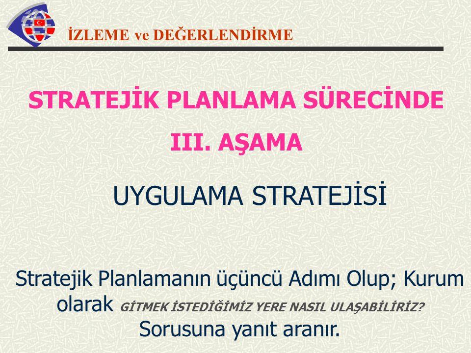 İZLEME ve DEĞERLENDİRME STRATEJİK PLANLAMA SÜRECİNDE III. AŞAMA UYGULAMA STRATEJİSİ Stratejik Planlamanın üçüncü Adımı Olup; Kurum olarak GİTMEK İSTED