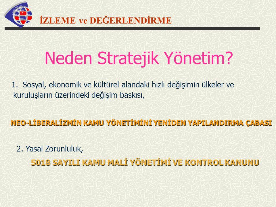 İZLEME ve DEĞERLENDİRME Neden Stratejik Yönetim? 1. Sosyal, ekonomik ve kültürel alandaki hızlı değişimin ülkeler ve kuruluşların üzerindeki değişim b