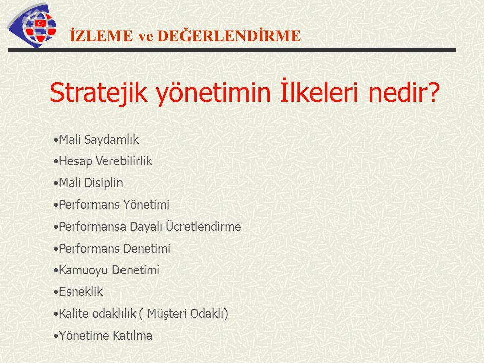 İZLEME ve DEĞERLENDİRME STRATEJİK PLANLAMA SÜRECİNDE II.