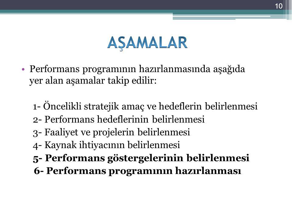 Performans programının hazırlanmasında aşağıda yer alan aşamalar takip edilir: 1- Öncelikli stratejik amaç ve hedeflerin belirlenmesi 2- Performans he