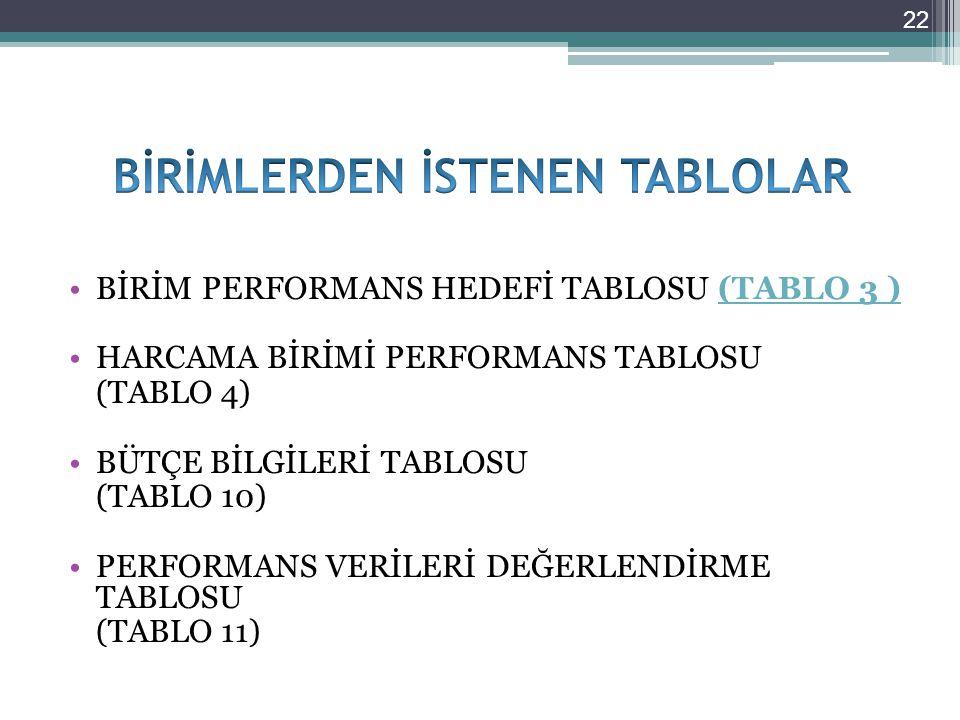 BİRİM PERFORMANS HEDEFİ TABLOSU (TABLO 3 )(TABLO 3 ) HARCAMA BİRİMİ PERFORMANS TABLOSU (TABLO 4) BÜTÇE BİLGİLERİ TABLOSU (TABLO 10) PERFORMANS VERİLER