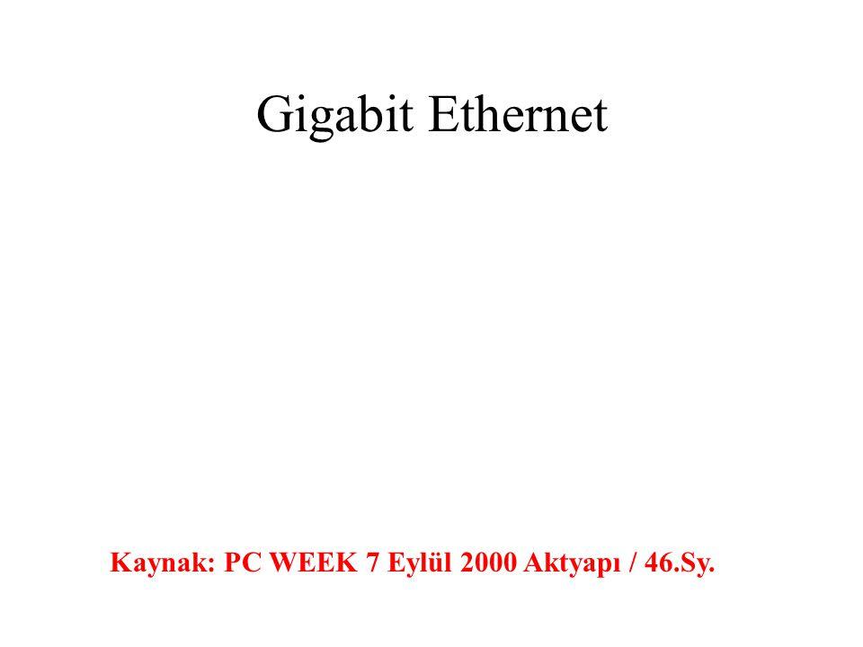 Token Ring Token Ring (IBM) 802.5 (IEEE) Token Passing 260 Computer / node (4 Mbps) 136 Computer / node (16 Mbps) IBM tipi kablo (STP) UTP Fiber Optic kablo
