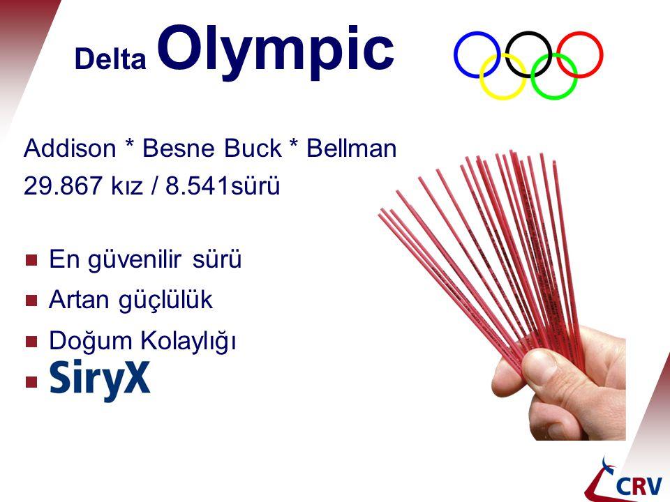 Delta Olympic Addison * Besne Buck * Bellman 29.867 kız / 8.541sürü  En güvenilir sürü  Artan güçlülük  Doğum Kolaylığı 