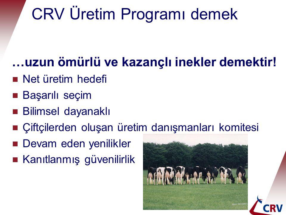 CRV Üretim Programı demek …uzun ömürlü ve kazançlı inekler demektir!  Net üretim hedefi  Başarılı seçim  Bilimsel dayanaklı  Çiftçilerden oluşan ü