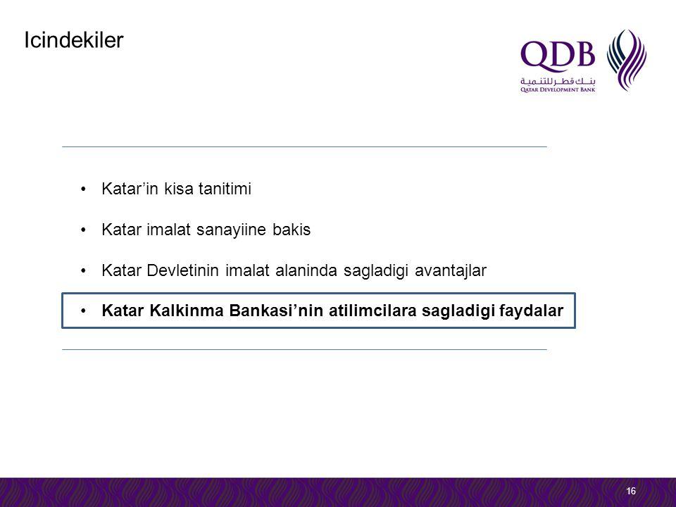 Icindekiler 16 Katar'in kisa tanitimi Katar imalat sanayiine bakis Katar Devletinin imalat alaninda sagladigi avantajlar Katar Kalkinma Bankasi'nin at