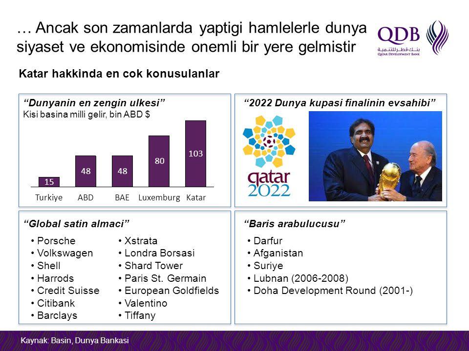 Katar hakkinda en cok konusulanlar … Ancak son zamanlarda yaptigi hamlelerle dunya siyaset ve ekonomisinde onemli bir yere gelmistir Katar 103 Luxembu