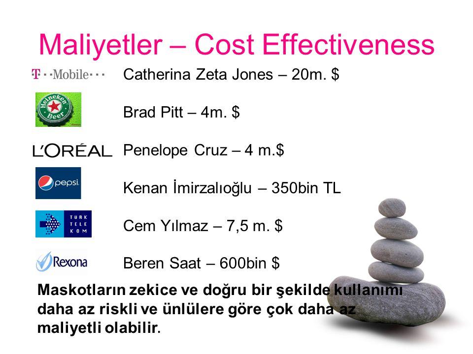 Maliyetler – Cost Effectiveness Catherina Zeta Jones – 20m. $ Brad Pitt – 4m. $ Penelope Cruz – 4 m.$ Kenan İmirzalıoğlu – 350bin TL Cem Yılmaz – 7,5