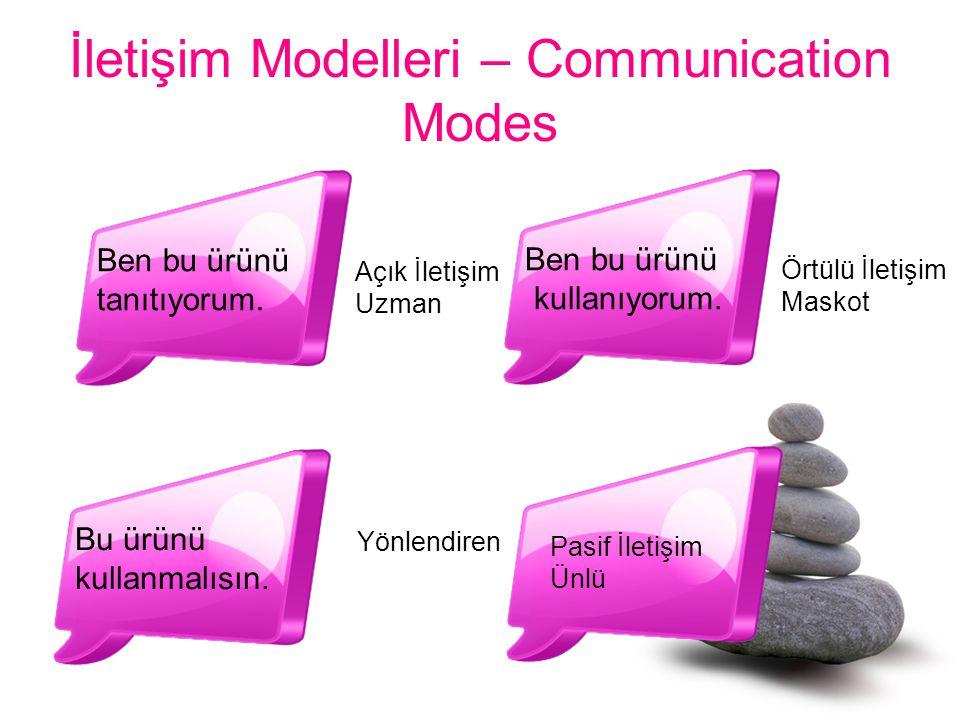 İletişim Modelleri – Communication Modes Ben bu ürünü tanıtıyorum. Ben bu ürünü kullanıyorum. Bu ürünü kullanmalısın. Açık İletişim Uzman Örtülü İleti