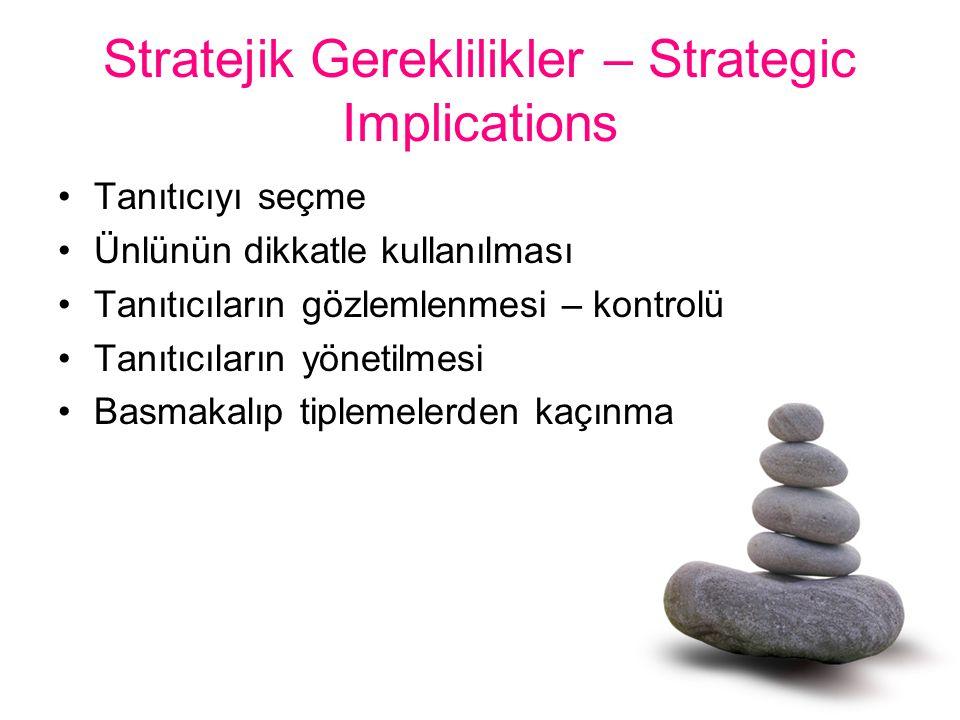 Stratejik Gereklilikler – Strategic Implications Tanıtıcıyı seçme Ünlünün dikkatle kullanılması Tanıtıcıların gözlemlenmesi – kontrolü Tanıtıcıların y
