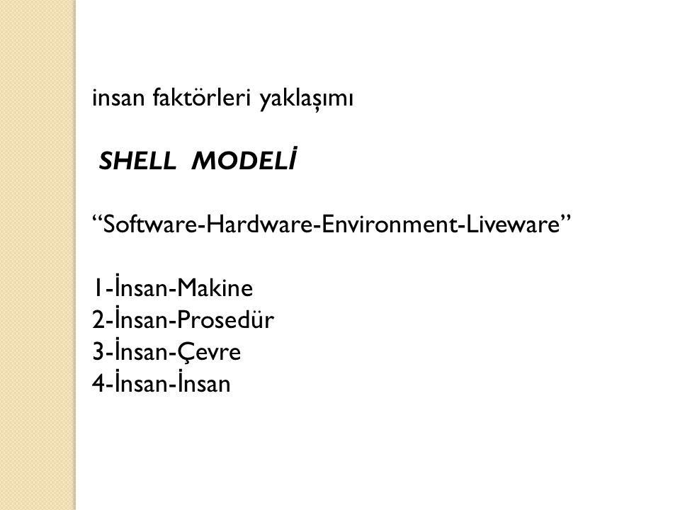 "insan faktörleri yaklaşımı SHELL MODEL İ ""Software-Hardware-Environment-Liveware"" 1- İ nsan-Makine 2- İ nsan-Prosedür 3- İ nsan-Çevre 4- İ nsan- İ nsa"