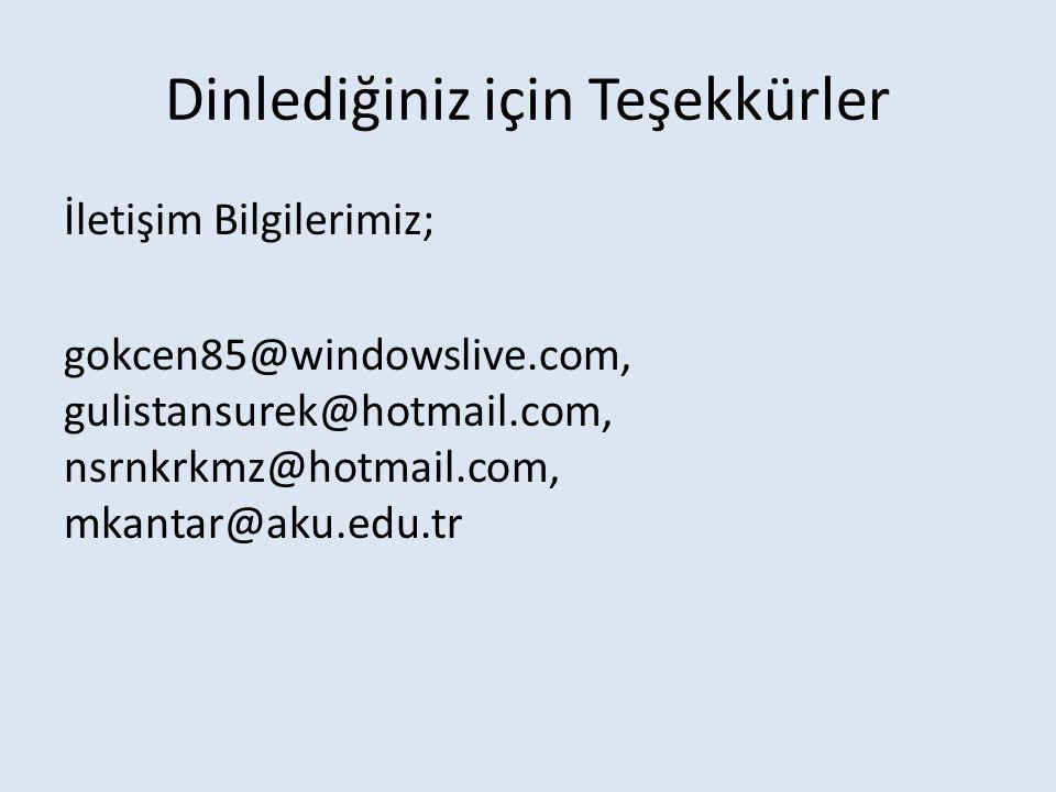 Dinlediğiniz için Teşekkürler İletişim Bilgilerimiz; gokcen85@windowslive.com, gulistansurek@hotmail.com, nsrnkrkmz@hotmail.com, mkantar@aku.edu.tr