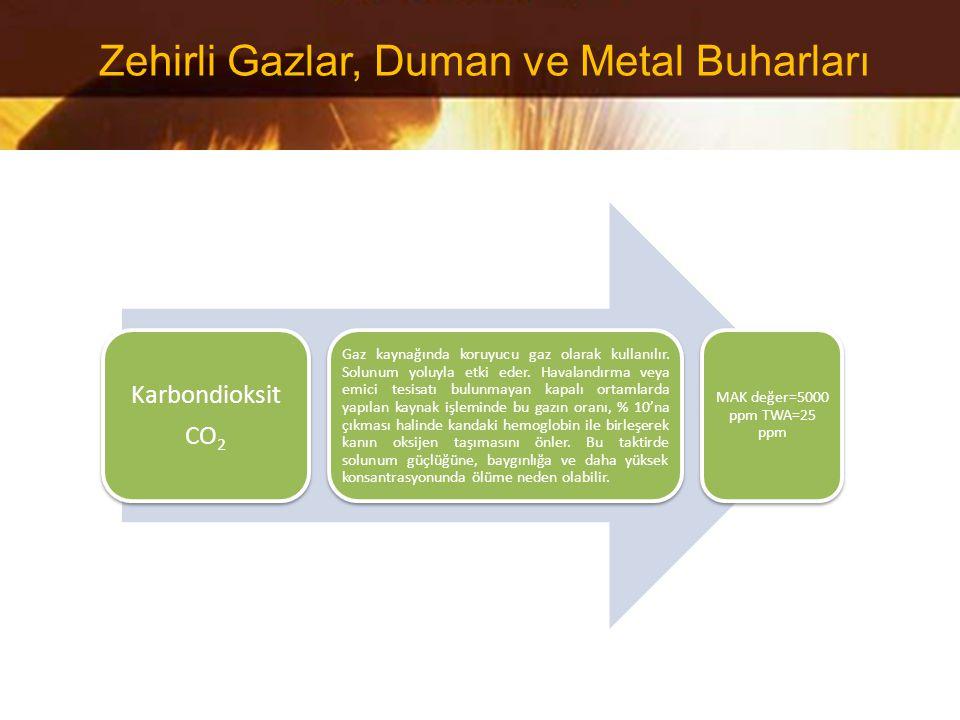 Karbondioksit CO2 Gaz kaynağında koruyucu gaz olarak kullanılır. Solunum yoluyla etki eder. Havalandırma veya emici tesisatı bulunmayan kapalı ortamla