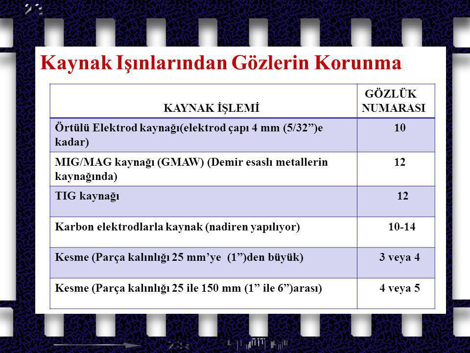 """Azot Oksit Gazları Kaynak Işınlarından Gözlerin Korunma KAYNAK İŞLEMİ GÖZLÜK NUMARASI Örtülü Elektrod kaynağı(elektrod çapı 4 mm (5/32"""")e kadar) 10 MI"""