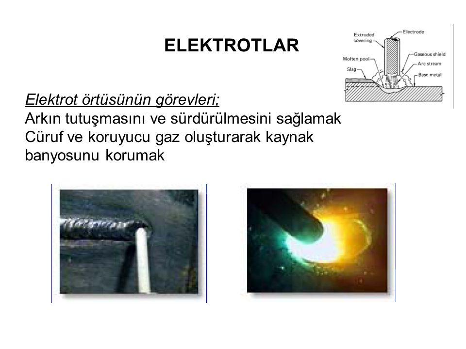 ELEKTROTLAR Elektrot örtüsünün görevleri; Arkın tutuşmasını ve sürdürülmesini sağlamak Cüruf ve koruyucu gaz oluşturarak kaynak banyosunu korumak
