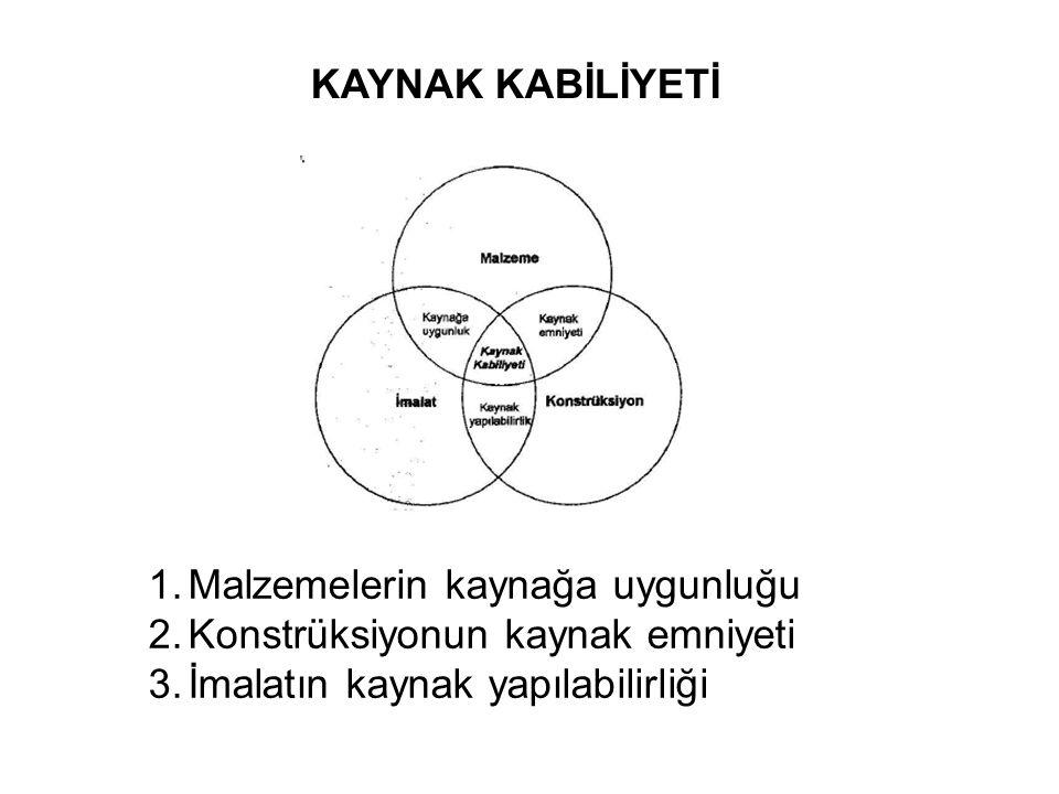 KAYNAK KABİLİYETİ 1.Malzemelerin kaynağa uygunluğu 2.Konstrüksiyonun kaynak emniyeti 3.İmalatın kaynak yapılabilirliği