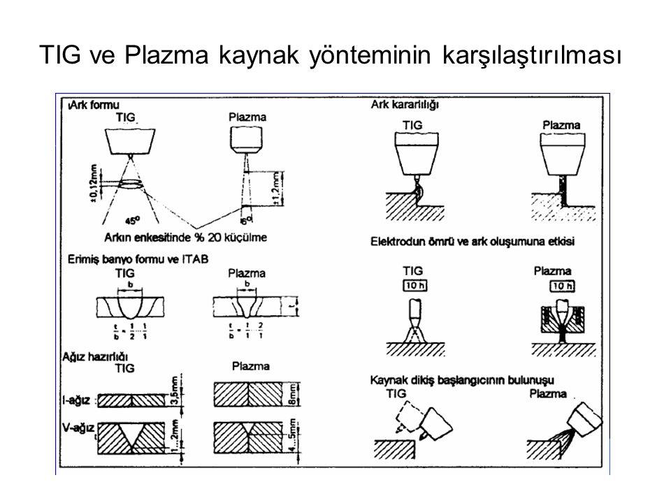 TIG ve Plazma kaynak yönteminin karşılaştırılması