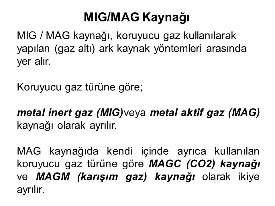 MIG/MAG Kaynağı MIG / MAG kaynağı, koruyucu gaz kullanılarak yapılan (gaz altı) ark kaynak yöntemleri arasında yer alır. Koruyucu gaz türüne göre; met
