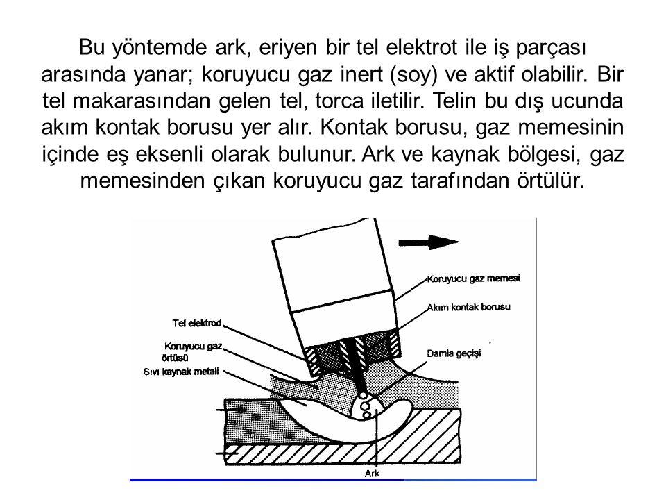 Bu yöntemde ark, eriyen bir tel elektrot ile iş parçası arasında yanar; koruyucu gaz inert (soy) ve aktif olabilir. Bir tel makarasından gelen tel, to
