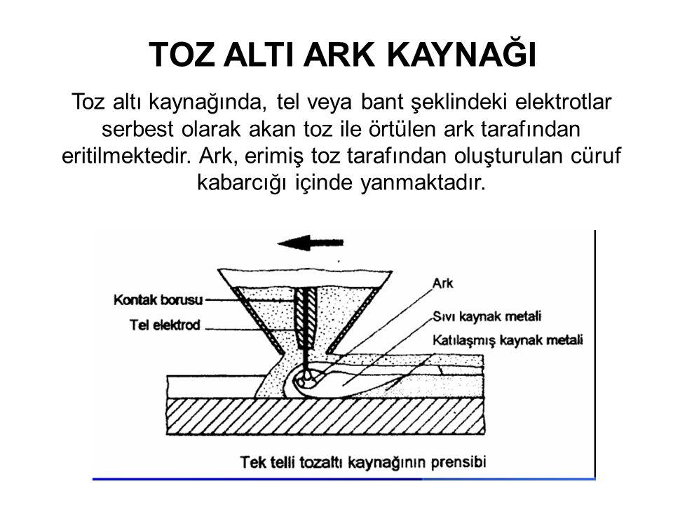 TOZ ALTI ARK KAYNAĞI Toz altı kaynağında, tel veya bant şeklindeki elektrotlar serbest olarak akan toz ile örtülen ark tarafından eritilmektedir. Ark,