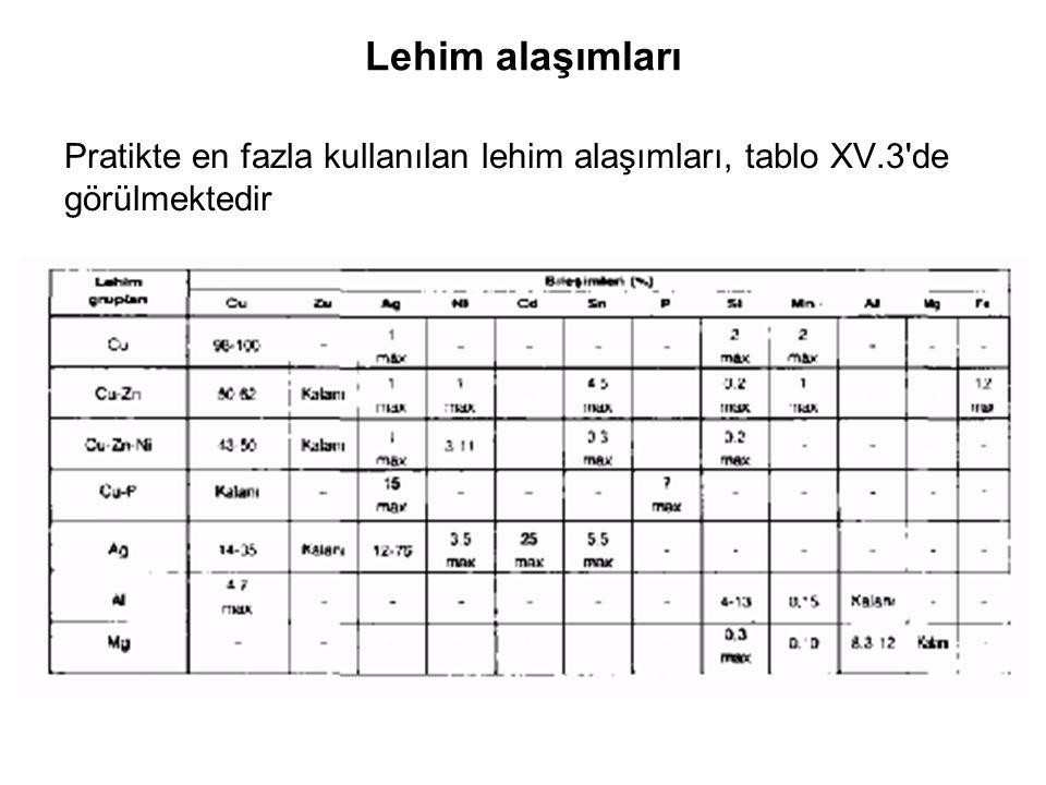 Lehim alaşımları Pratikte en fazla kullanılan lehim alaşımları, tablo XV.3'de görülmektedir